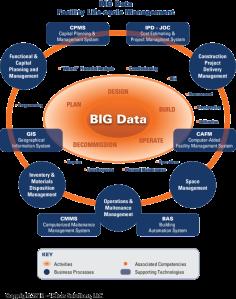 big-data-bim1